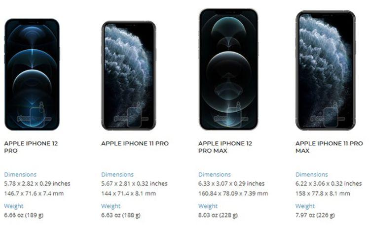 kích cỡ của thế hệ iPhone