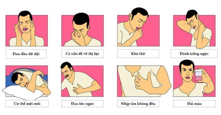 biểu hiện cao huyết áp