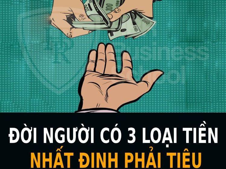 Đời người có 3 loại tiền nhất định phải tiêu, càng tiêu sẽ càng kiếm được nhiều tiền