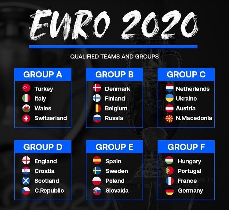 bảng thi đấu euro 2021