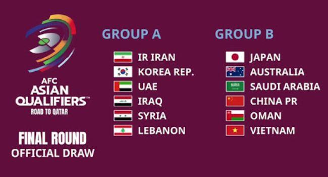 bảng thi đấu vòng loại world cup 2022 châu á